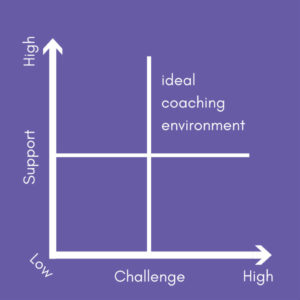 Choosing a coach - The perfect match?